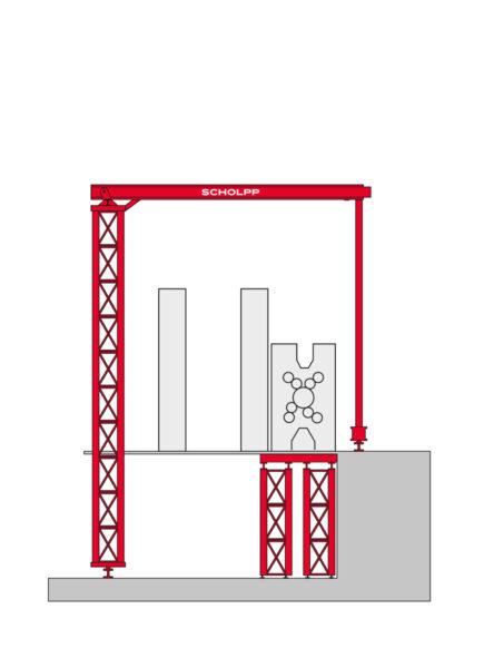 Seilzugportale für die Druckindustrie